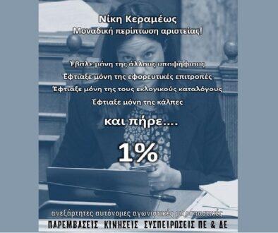 ΑΠΟΤΕΛΕΣΜΑΤΑ-ΕΚΛΟΓΩΝ-ΑΦΙΣΑ-ΠΕ-ΔΕ-1