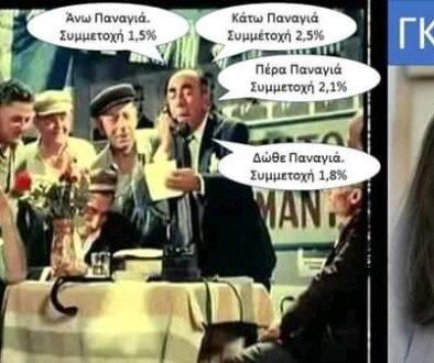 ΓΚΟΡΤΣΟΣ