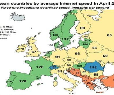 Οι-ευρωπαϊκές-χώρες-ανά-μέση-ταχύτητα-Ίντερνετ-τον-Απρίλιο-του-2020