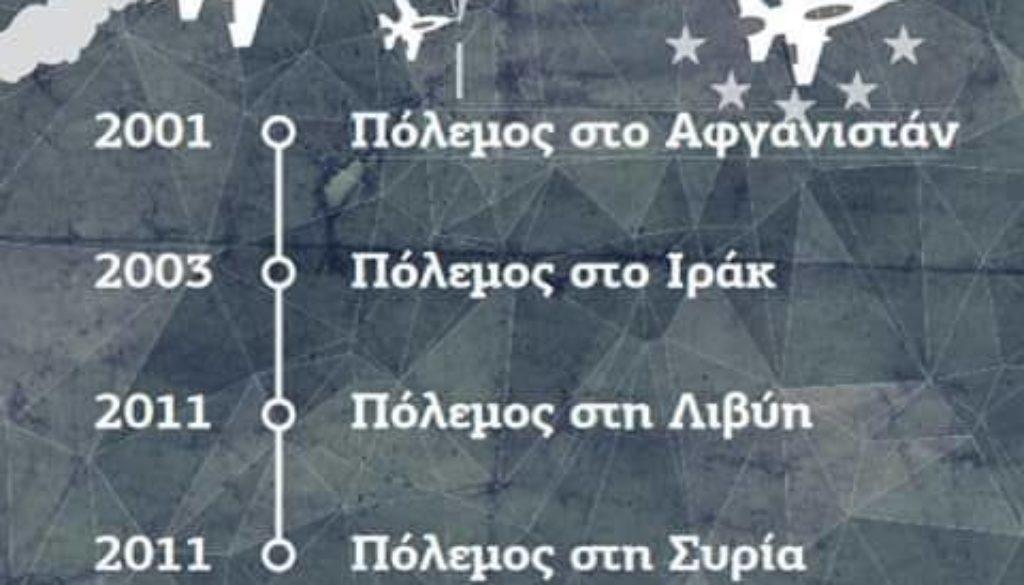 ΠΡΟΣΦΥΓΕΣ-ΝΑΤΟ