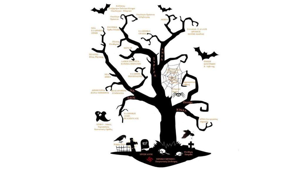 μνημονιακό δέντρο