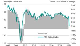 Global-GDP